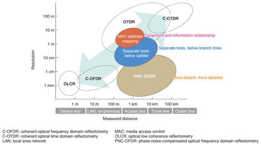 optical fiber thesis